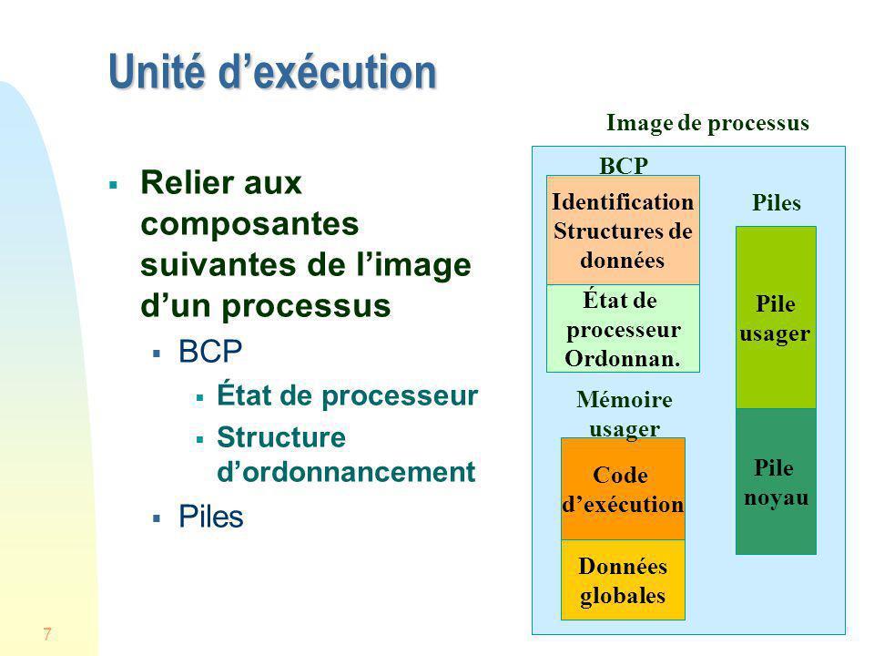 Identification Structures de données État de processeur Ordonnan.