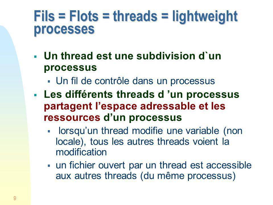 Fils = Flots = threads = lightweight processes