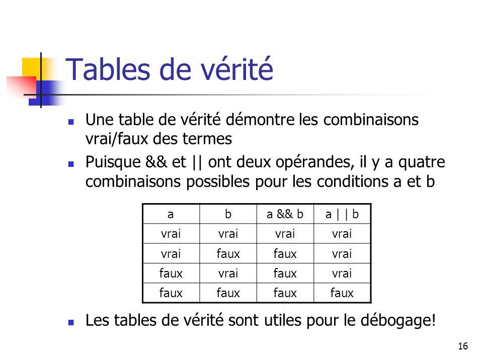 Tables de vérité Une table de vérité démontre les combinaisons vrai/faux des termes.