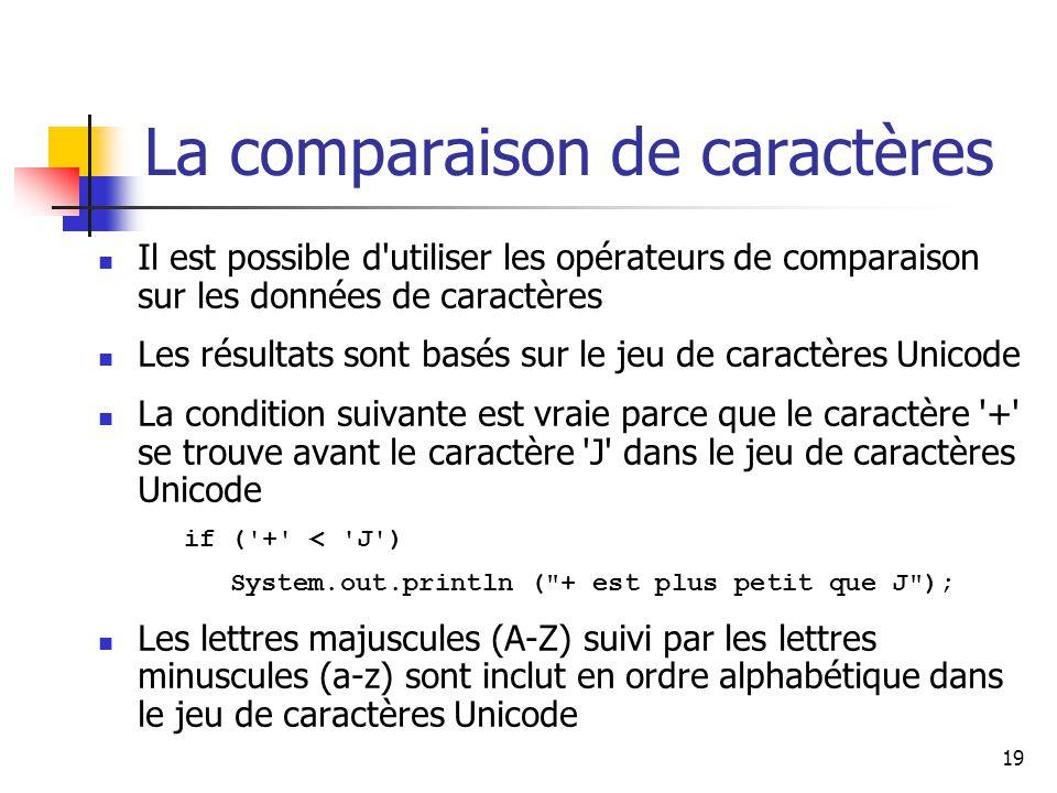 La comparaison de caractères