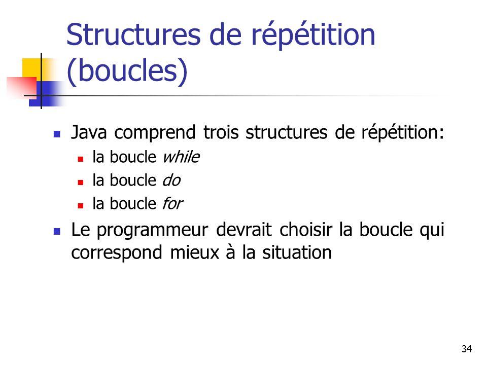 Structures de répétition (boucles)