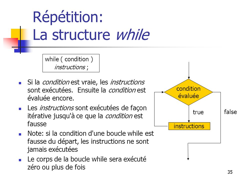 Répétition: La structure while