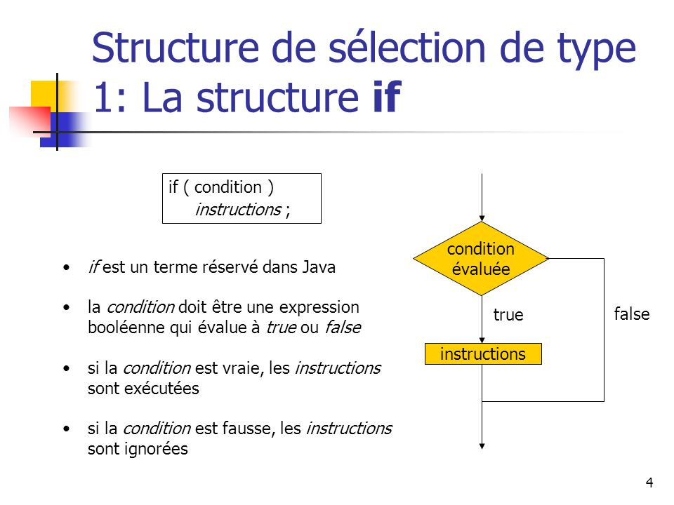 Structure de sélection de type 1: La structure if