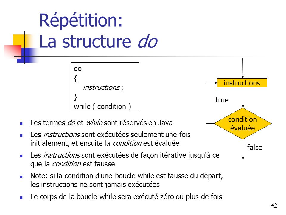 Répétition: La structure do