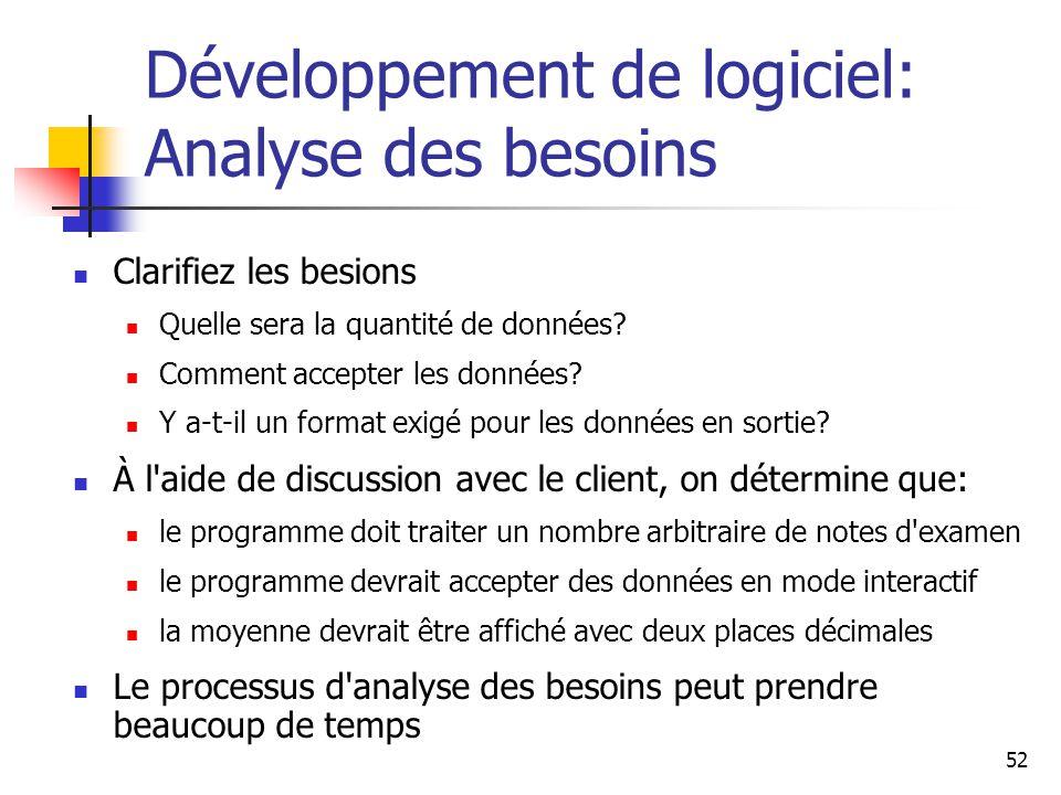 Développement de logiciel: Analyse des besoins