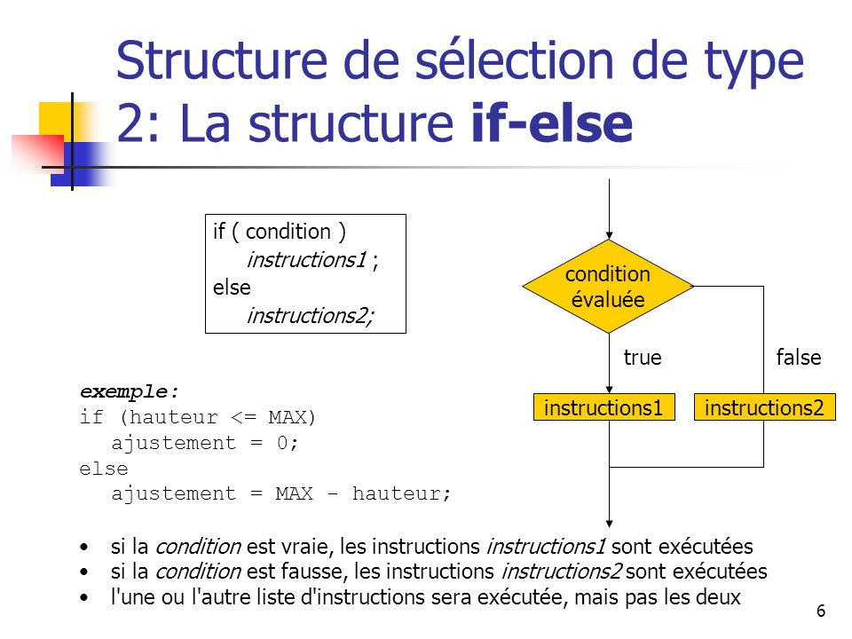 Structure de sélection de type 2: La structure if-else