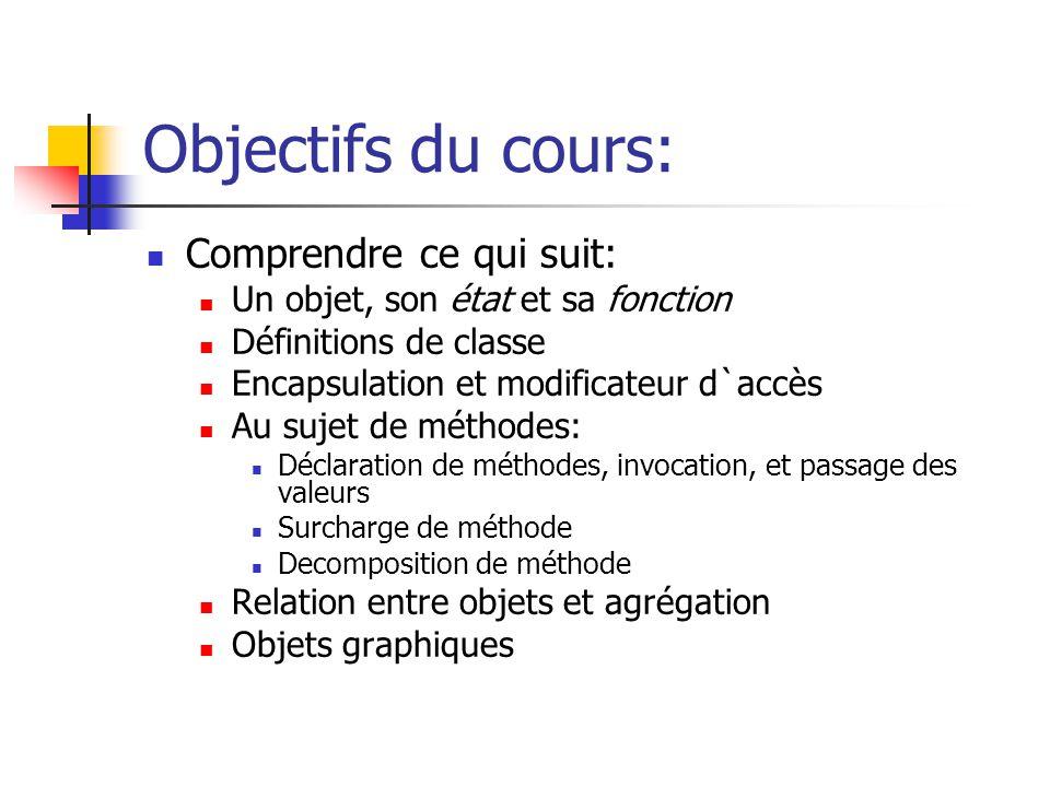 Objectifs du cours: Comprendre ce qui suit: