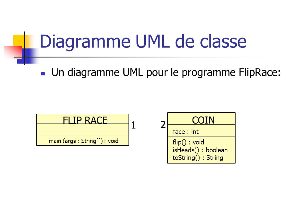 Diagramme UML de classe
