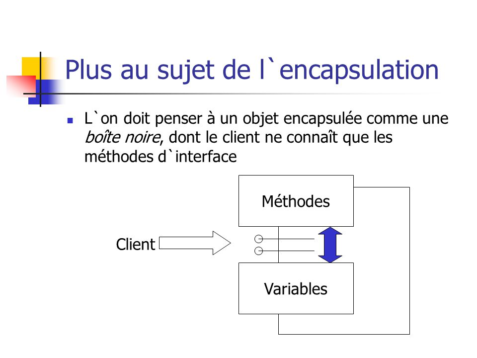 Plus au sujet de l`encapsulation