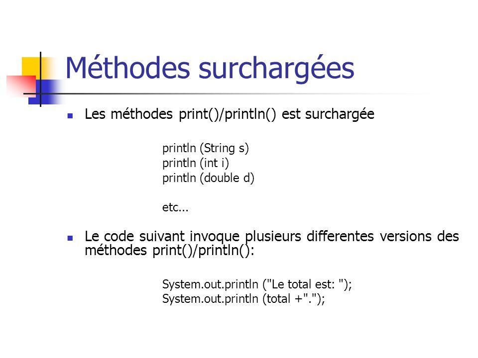 Méthodes surchargées Les méthodes print()/println() est surchargée