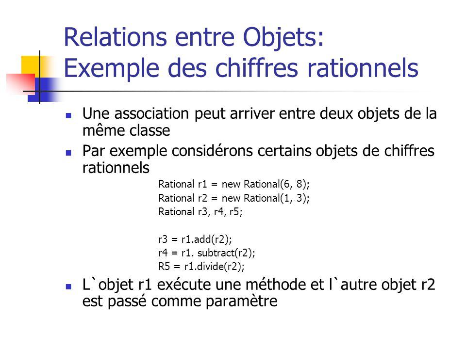 Relations entre Objets: Exemple des chiffres rationnels