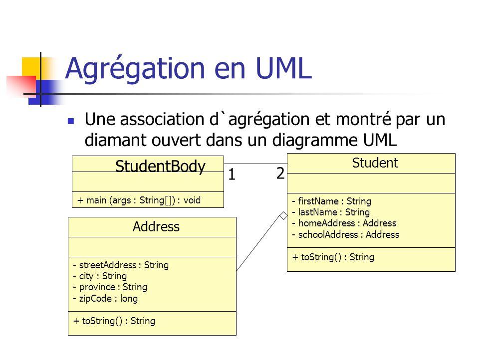 Agrégation en UML Une association d`agrégation et montré par un diamant ouvert dans un diagramme UML.