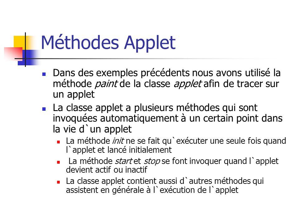 Méthodes Applet Dans des exemples précédents nous avons utilisé la méthode paint de la classe applet afin de tracer sur un applet.