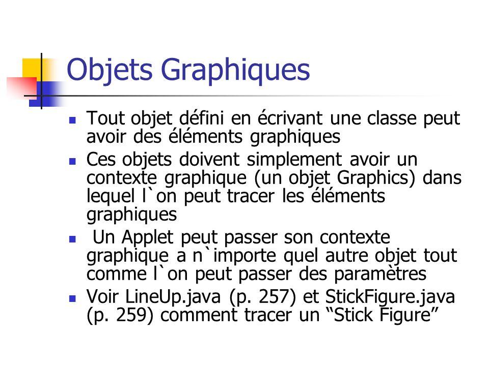 Objets Graphiques Tout objet défini en écrivant une classe peut avoir des éléments graphiques.