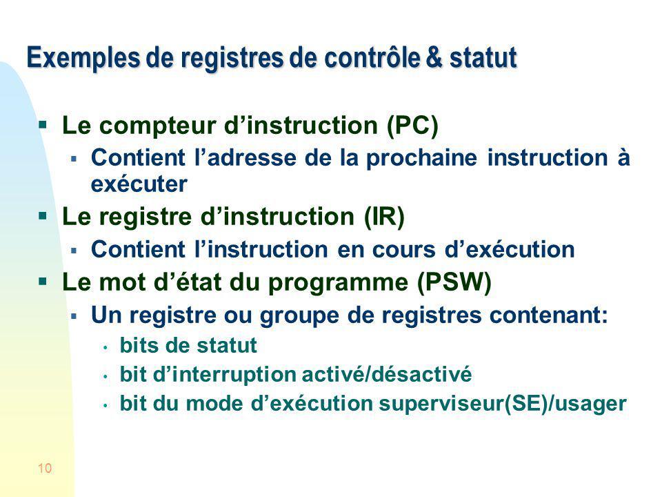 Exemples de registres de contrôle & statut