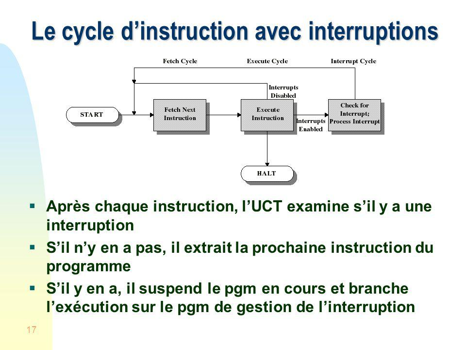 Le cycle d'instruction avec interruptions