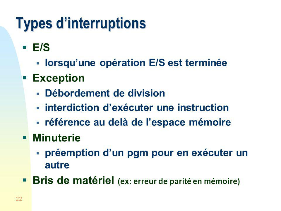 Types d'interruptions