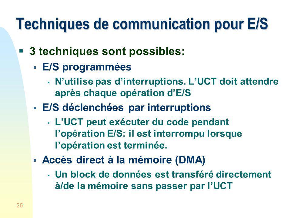 Techniques de communication pour E/S