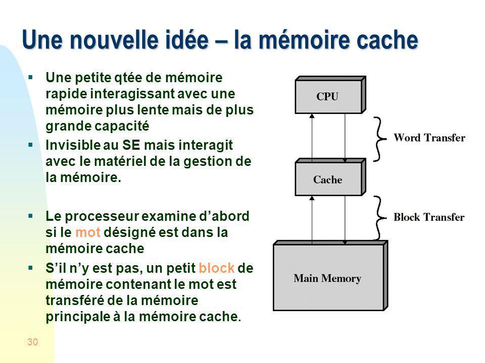 Une nouvelle idée – la mémoire cache
