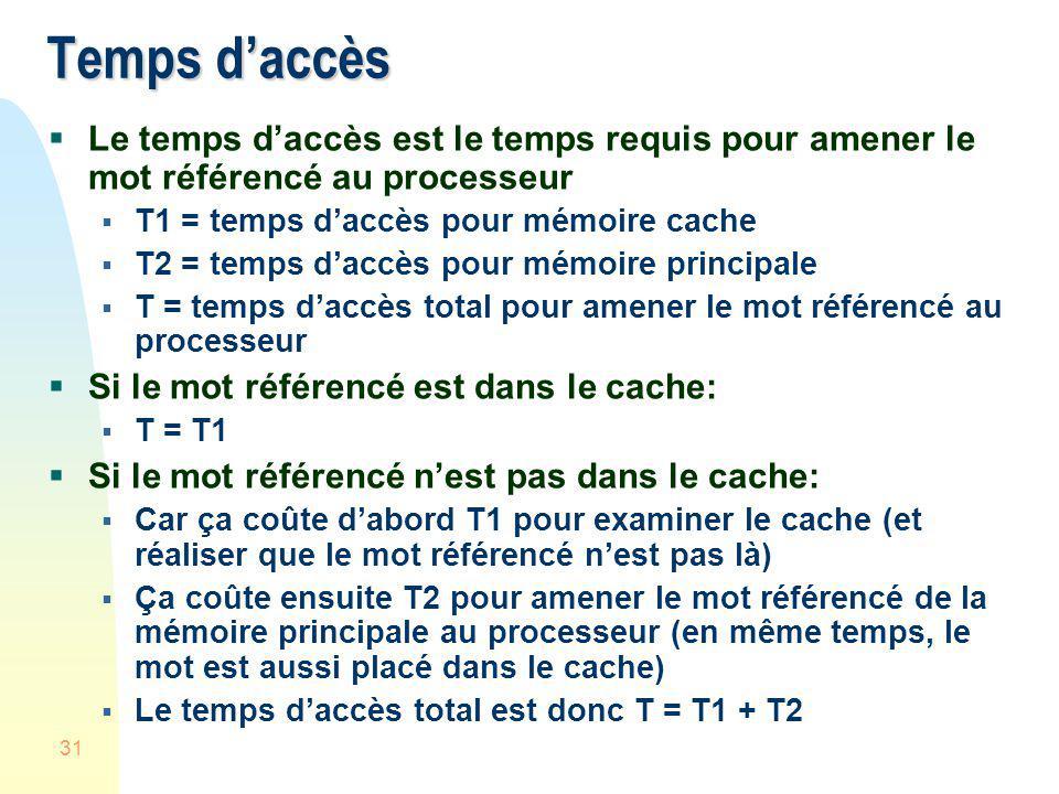 Temps d'accès Le temps d'accès est le temps requis pour amener le mot référencé au processeur. T1 = temps d'accès pour mémoire cache.