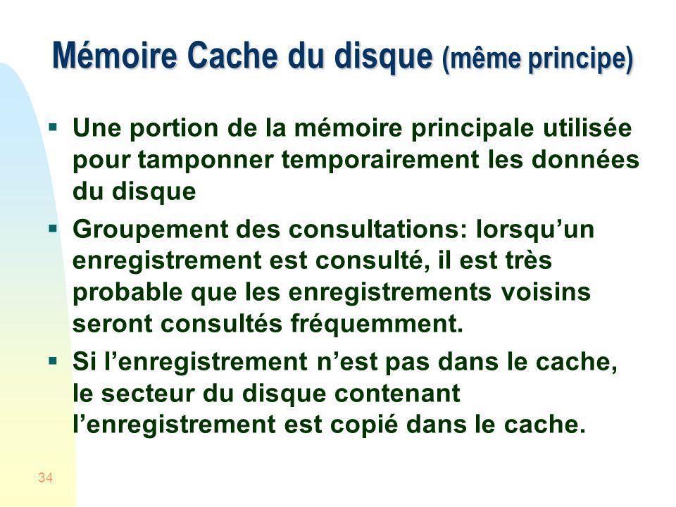 Mémoire Cache du disque (même principe)