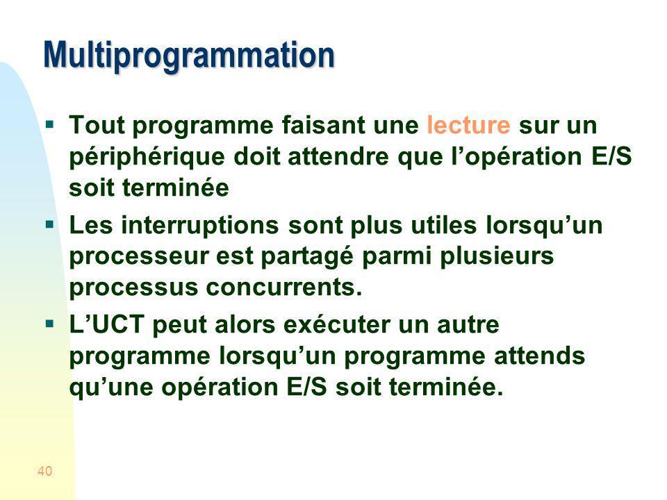 Multiprogrammation Tout programme faisant une lecture sur un périphérique doit attendre que l'opération E/S soit terminée.