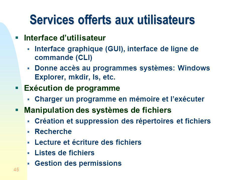 Services offerts aux utilisateurs
