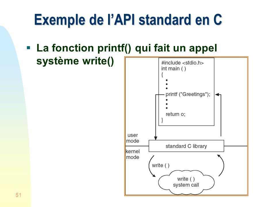 Exemple de l'API standard en C