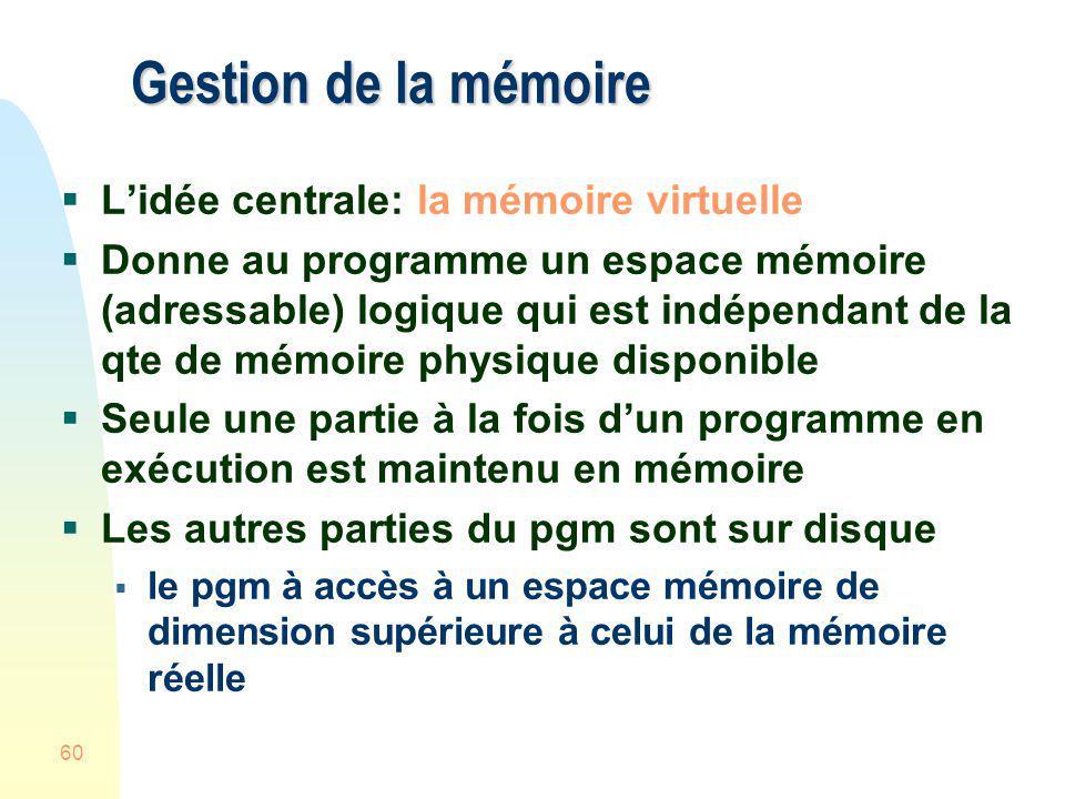 Gestion de la mémoire L'idée centrale: la mémoire virtuelle