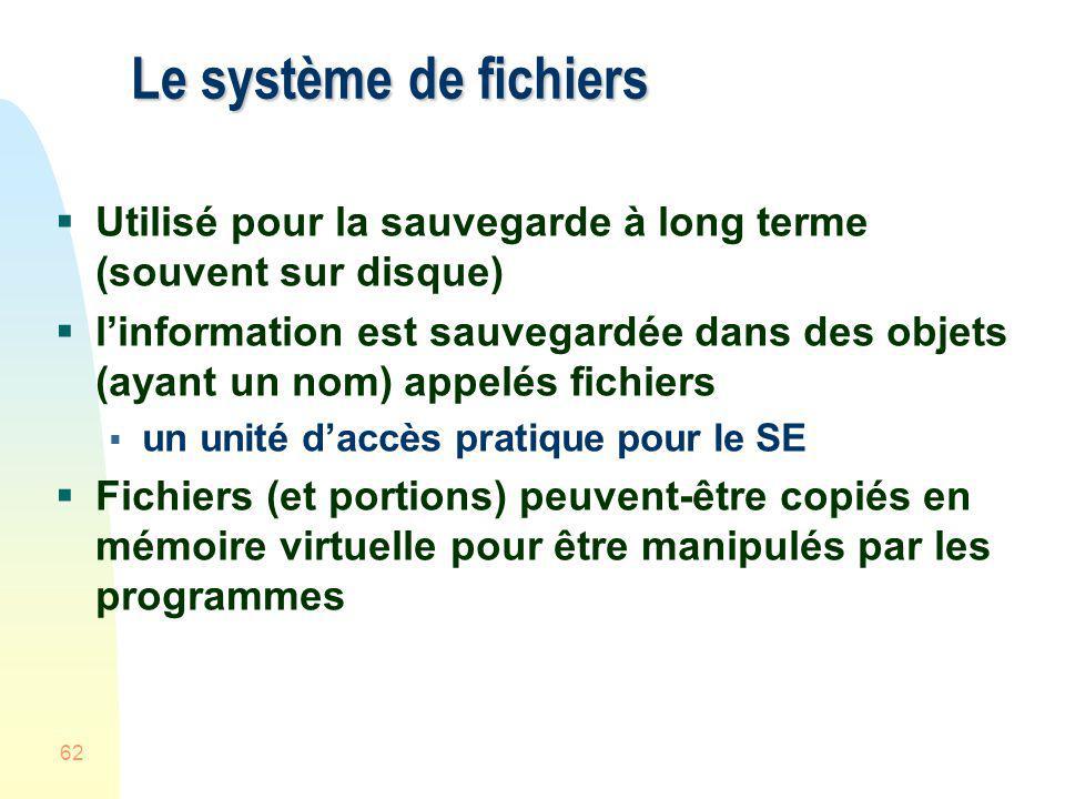 Le système de fichiers Utilisé pour la sauvegarde à long terme (souvent sur disque)