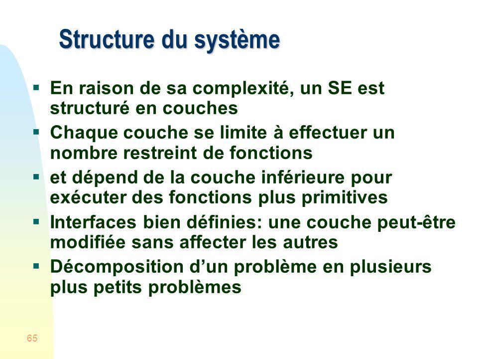 Structure du système En raison de sa complexité, un SE est structuré en couches.