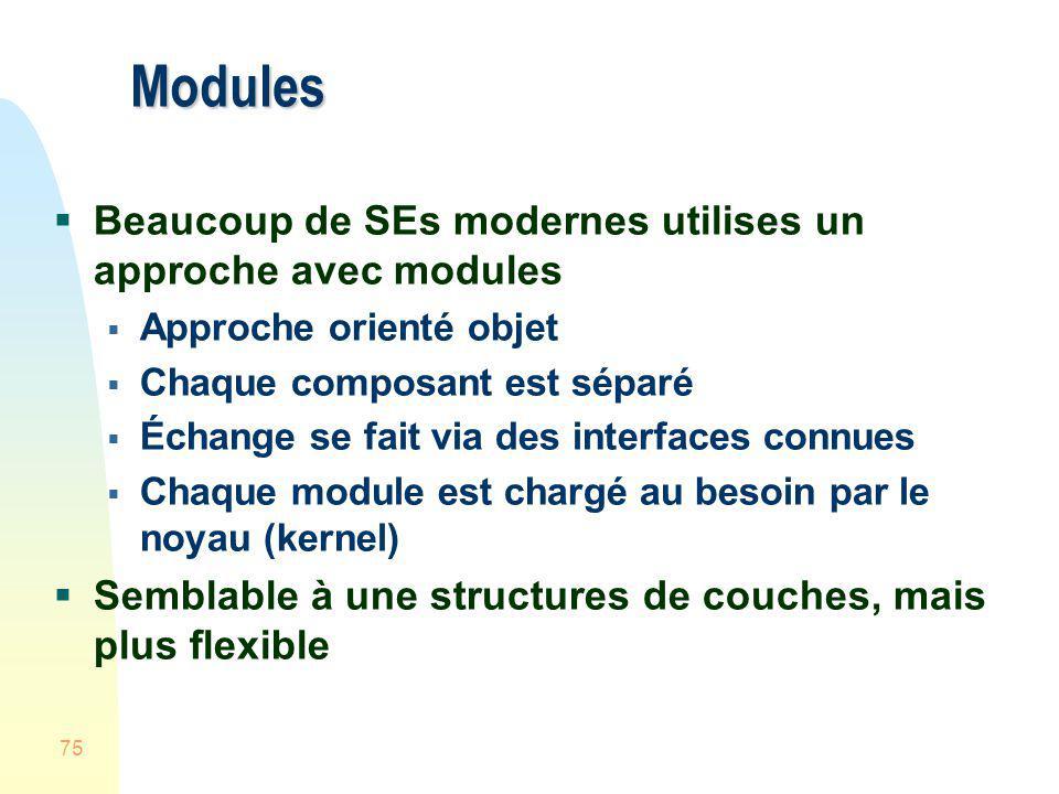 Modules Beaucoup de SEs modernes utilises un approche avec modules