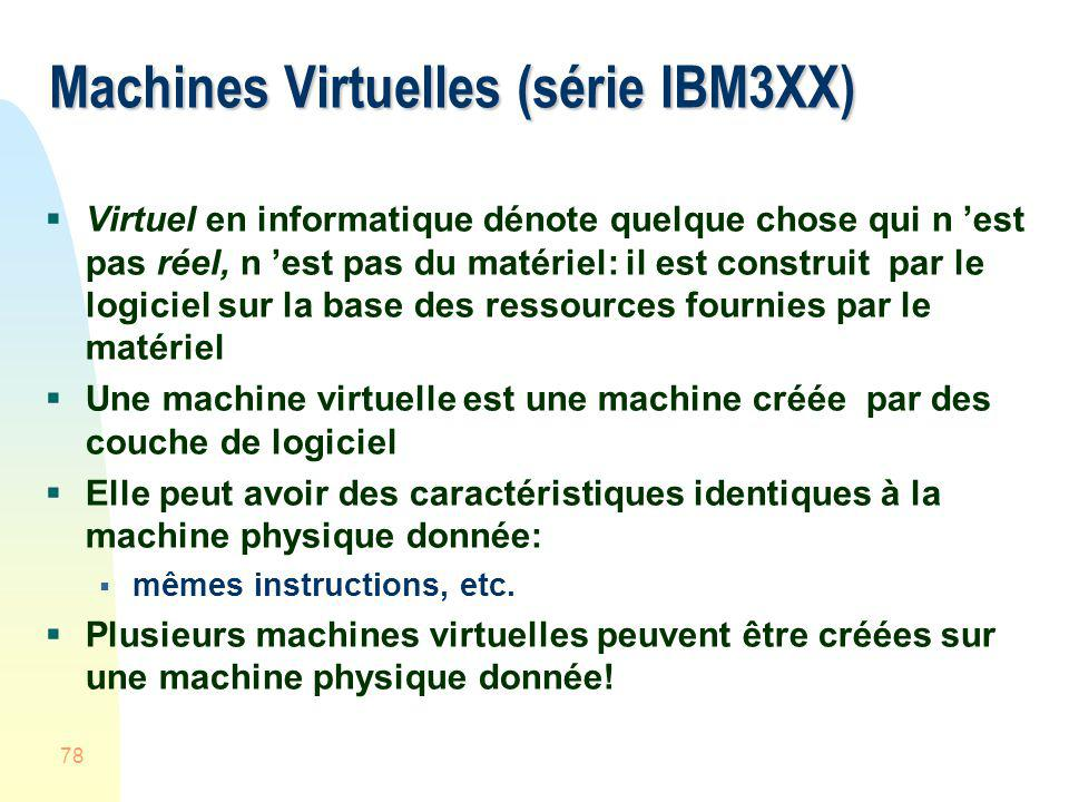 Machines Virtuelles (série IBM3XX)