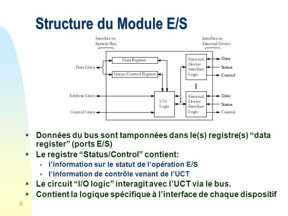 Structure du Module E/S