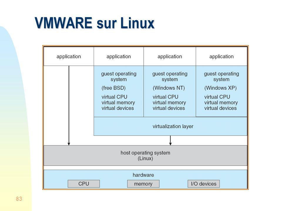 VMWARE sur Linux