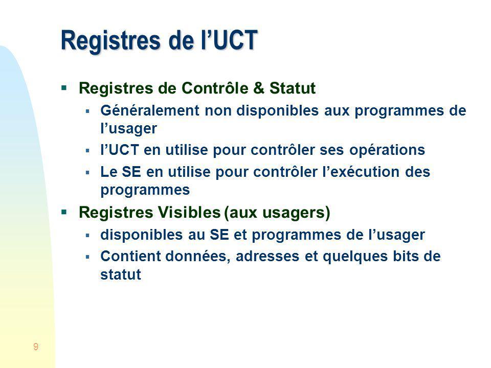 Registres de l'UCT Registres de Contrôle & Statut