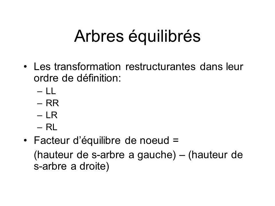 Arbres équilibrés Les transformation restructurantes dans leur ordre de définition: LL. RR. LR. RL.