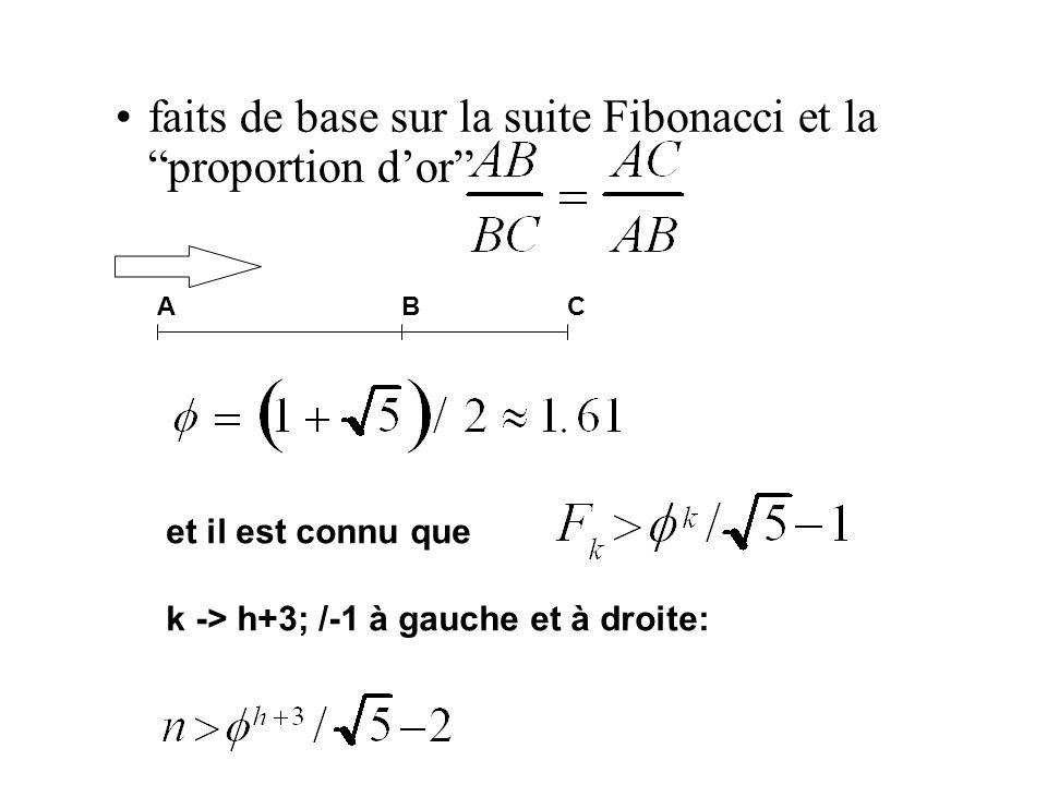 faits de base sur la suite Fibonacci et la proportion d'or