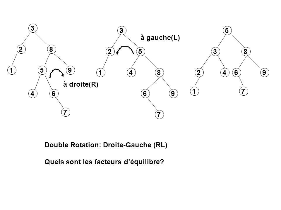 3 3. 3. 5. à gauche(L) 2. 8. 2. 5. 3. 8. 1. 5. 9. 1. 4. 8. 2. 4. 6. 9. à droite(R)