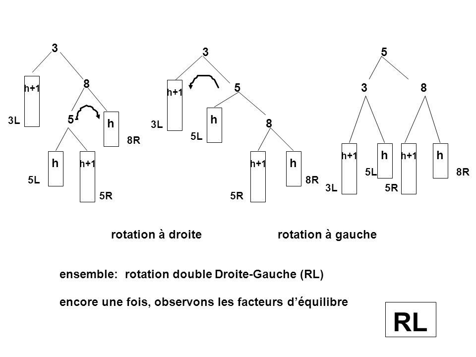 RL 3 3 5 8 5 3 8 5 h h 8 h h h h rotation à droite rotation à gauche