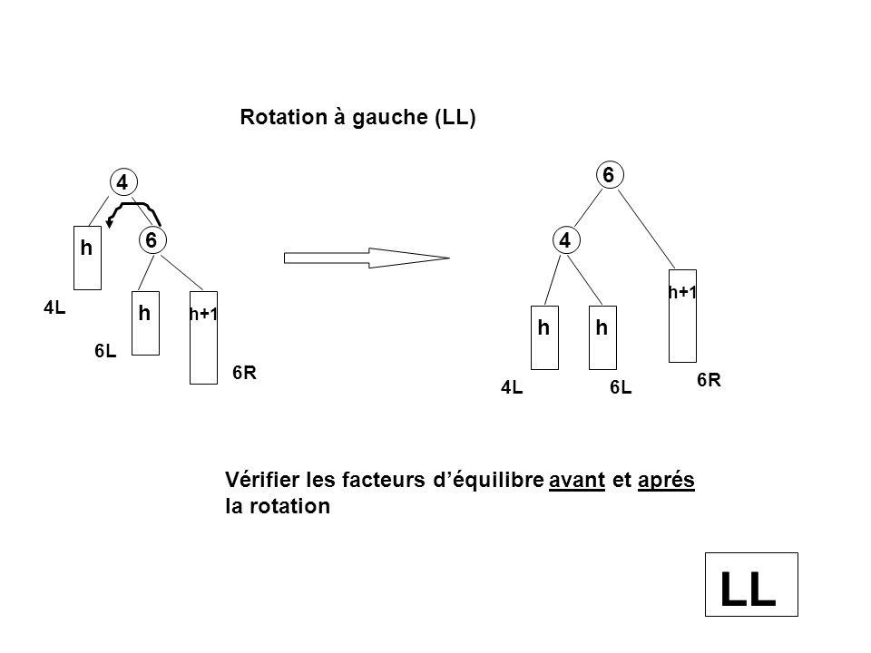 LL Rotation à gauche (LL) 6 4 6 4 h h h h