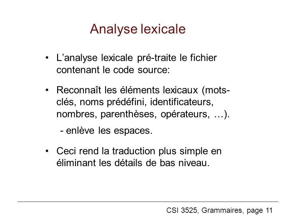 Analyse lexicale L'analyse lexicale pré-traite le fichier contenant le code source: