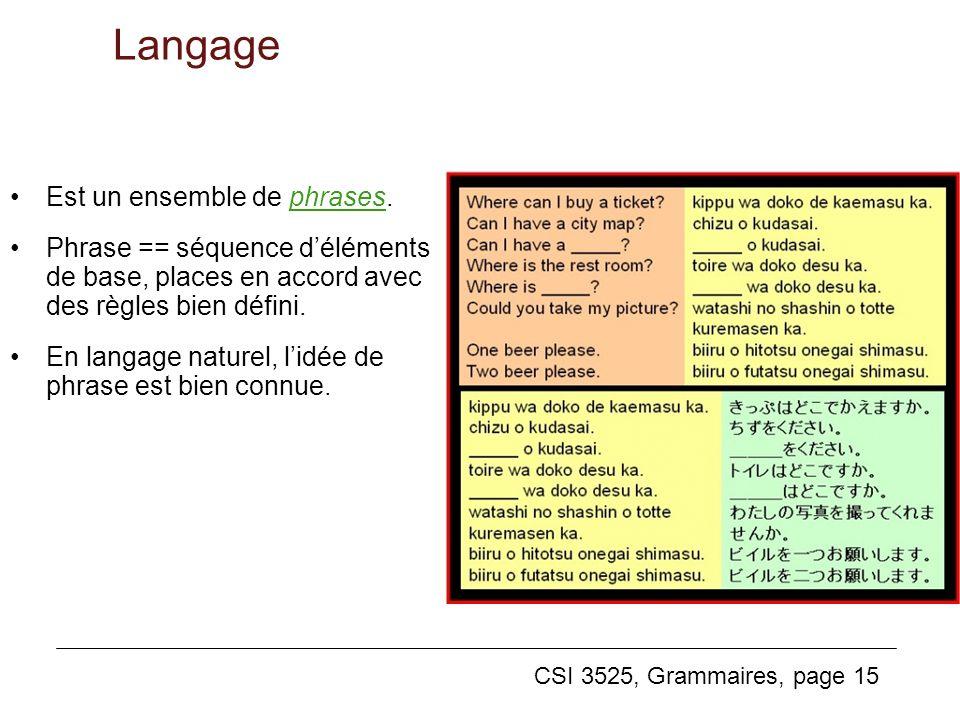 Langage Est un ensemble de phrases.