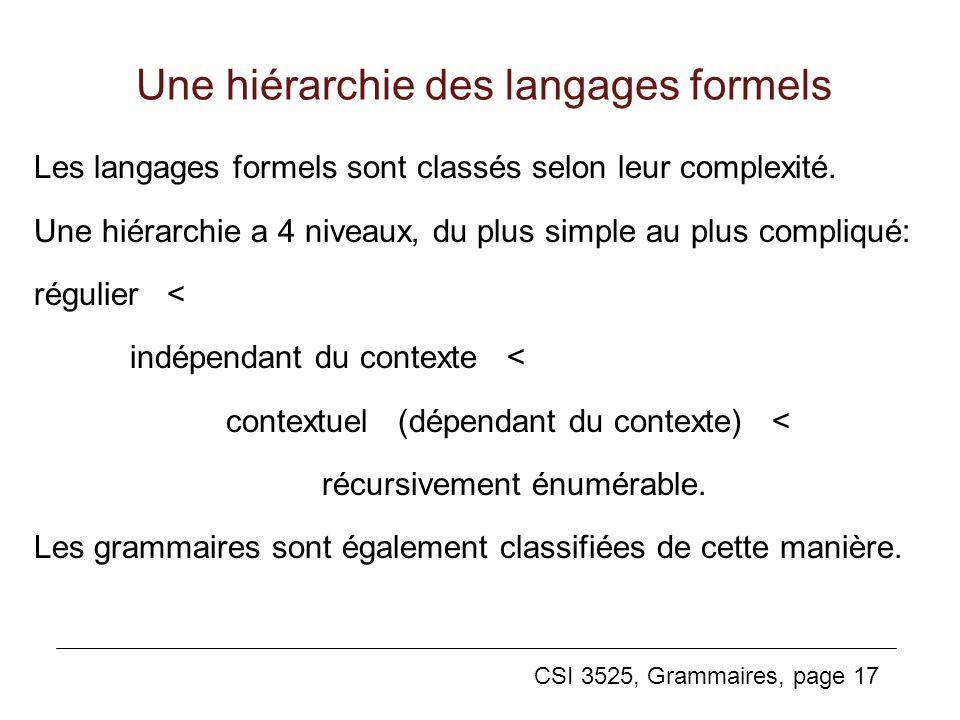 Une hiérarchie des langages formels