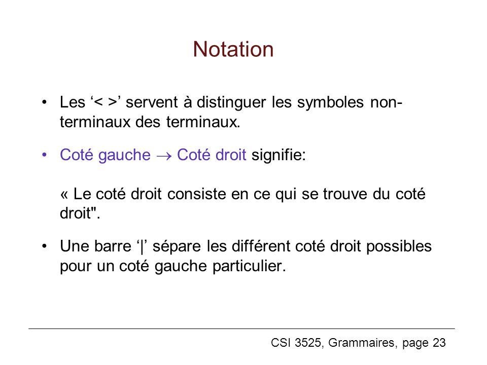 Notation Les '< >' servent à distinguer les symboles non- terminaux des terminaux.