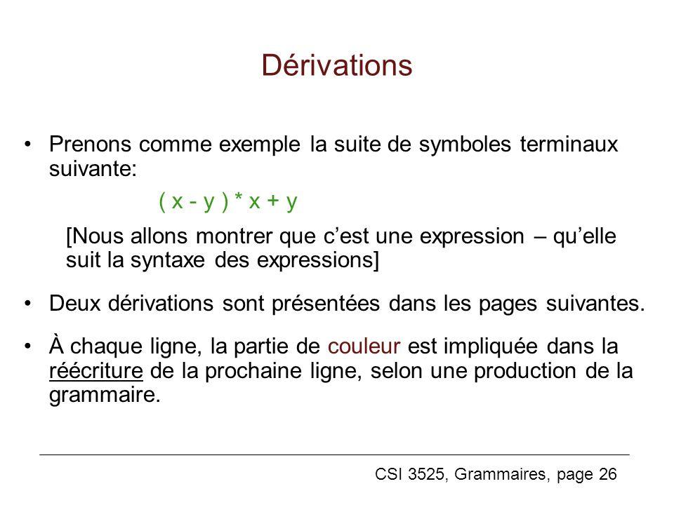 Dérivations Prenons comme exemple la suite de symboles terminaux suivante: ( x - y ) * x + y.