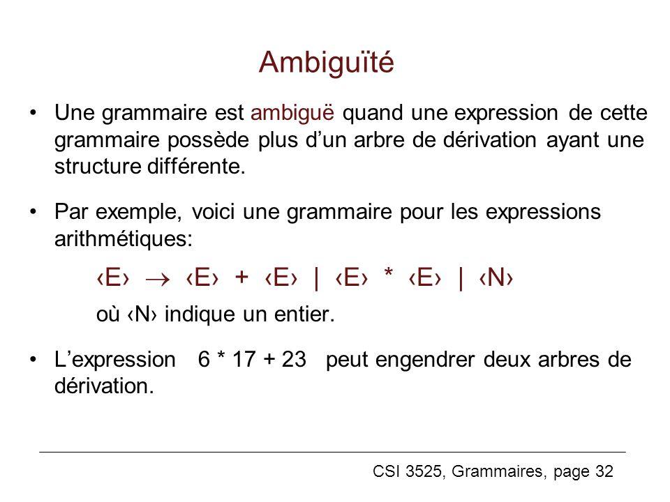 Ambiguïté ‹E›  ‹E› + ‹E› | ‹E› * ‹E› | ‹N›