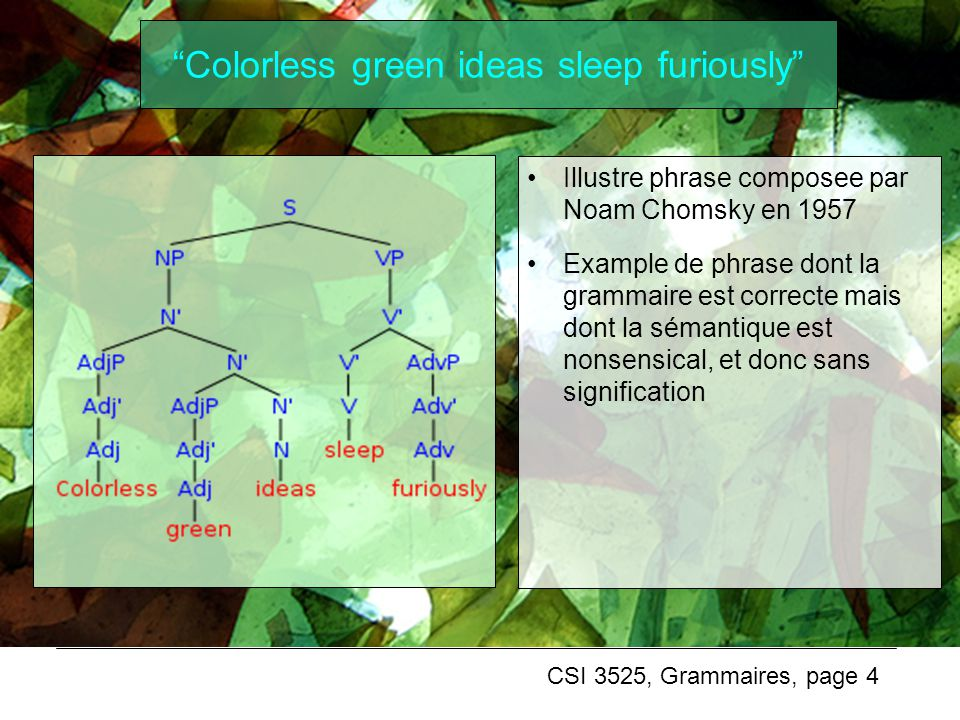 Colorless green ideas sleep furiously