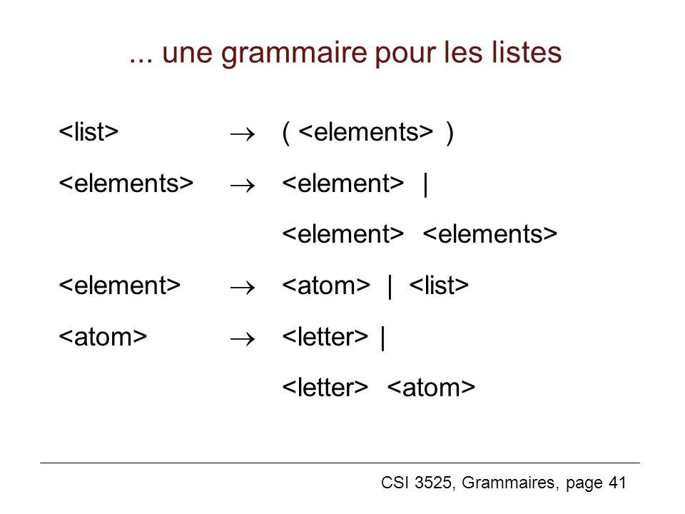 ... une grammaire pour les listes