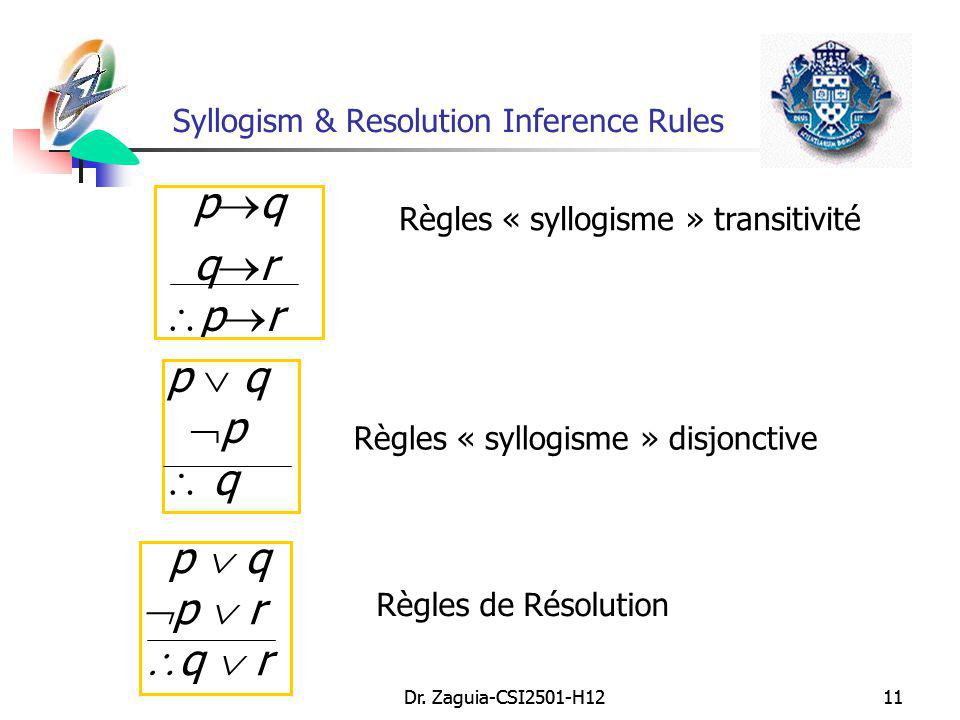 Syllogism & Resolution Inference Rules
